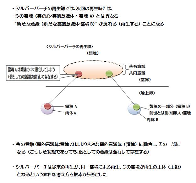 シルバーバーチの再生観構図1