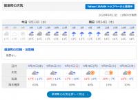 2020.9.23天気