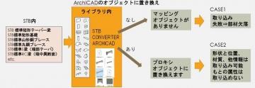AC-ST2