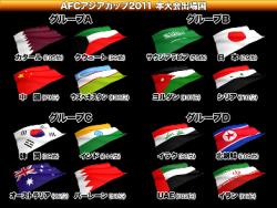 2011年アジア杯出場国