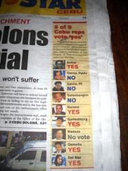 セブ選出議員の投票行動