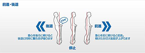 前進・後退:重心移動でスイスイ走る電動スクーター:バランスビーグル