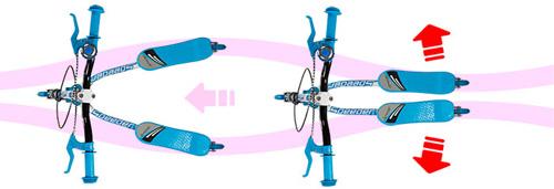 前進操作:3輪タイプ開閉式キックボード:フロッグスクーターMサイズ/ブルー