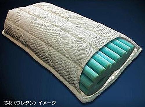 心材(ウレタン)イメージ:心地よい湿度環境で快適快眠「セルプール スマートピロー」