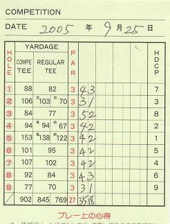 20050925羽根沢ゴルフクラブスコア