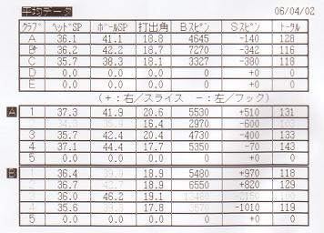 ゴルフ5データ_2006_04_02_01