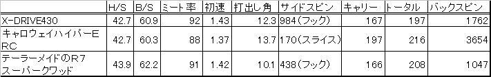 有賀園のデータ20070429_001