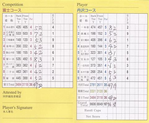 コナミスポーツラウンドレ20070520