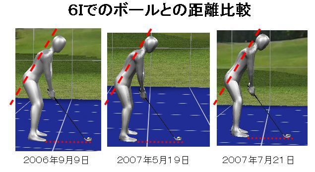 6I_2007_07_21_ボールとの距離比較