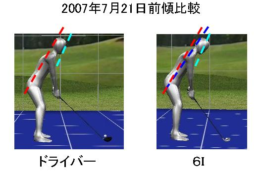 1W_6I_2007_07_21_前傾比較