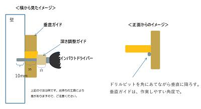 図解 10mmのダボ穴