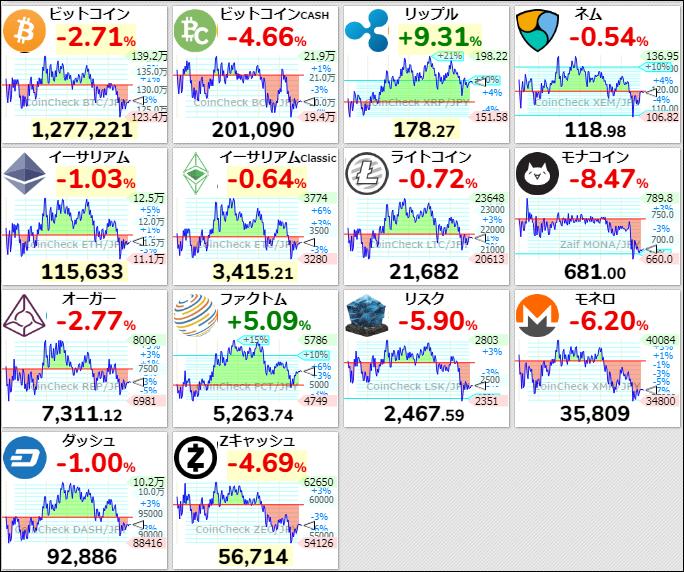 世界 の 株価 仮想 通貨