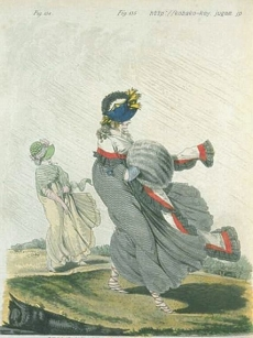 Gallery of Fashion, April 1797