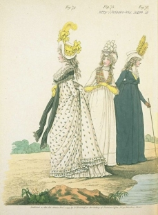 Gallery of Fashion, November 1795