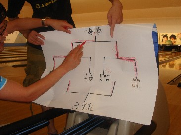 手作りトーナメント表