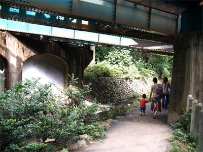 井の頭公園駅の高架下