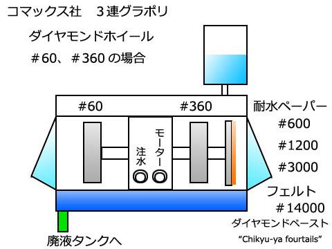 3rgp-001.jpg
