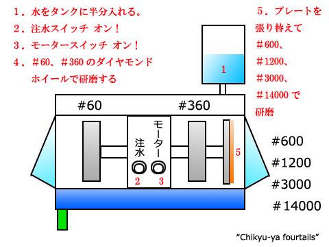 3rgp-002.jpg