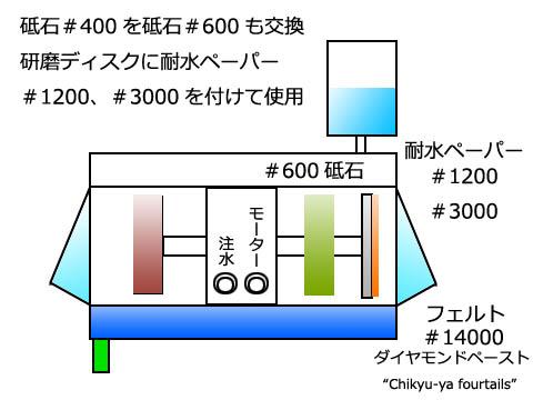 3rgp-006.jpg