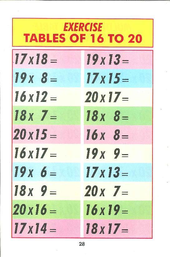 計算 インド 式