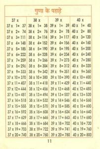 インド式計算本