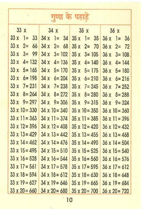 インド式計算本 33から36の段