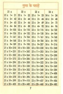 インド式計算本 21から24の段
