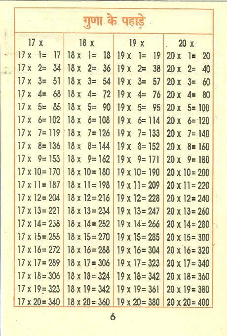 インド式計算本 17から20の段