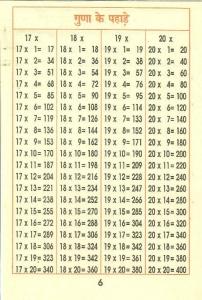 17から20の段