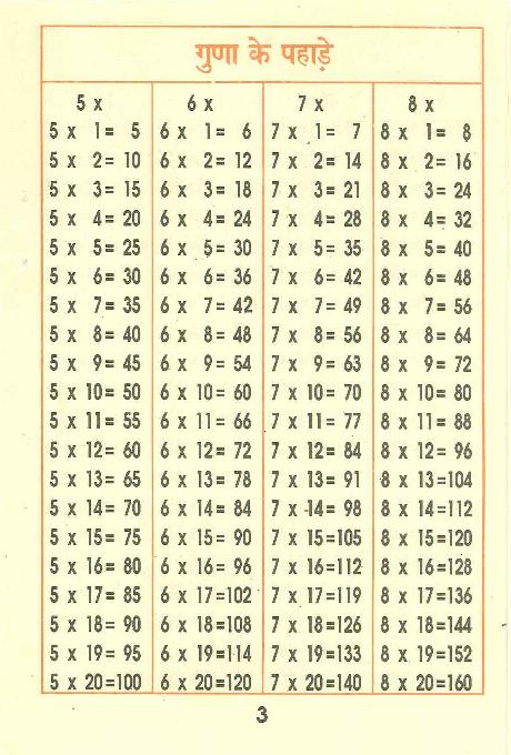 インド式計算本 5から8の段
