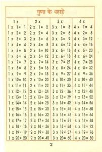インド計算本 1から4の段