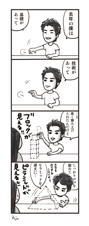 Tatsuki's pantomime パントマイムする町田樹選手 © Paja