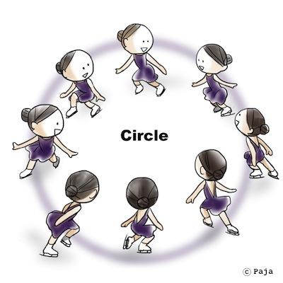 Circle © Paja