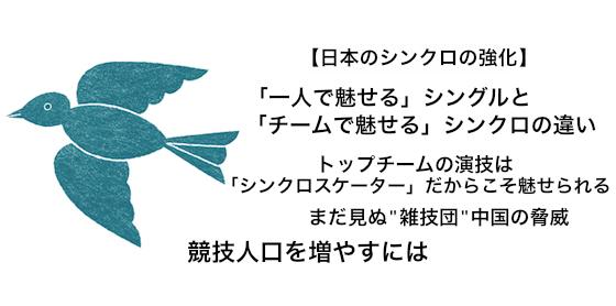日本のシンクロの強化