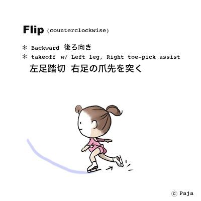 *フリップ(踏切足:左 ※右足の爪先を突く 向き:後)* © Paja
