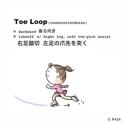 *トゥループ(踏切足:右 ※左足の爪先を突く 向き:後)* © Paja