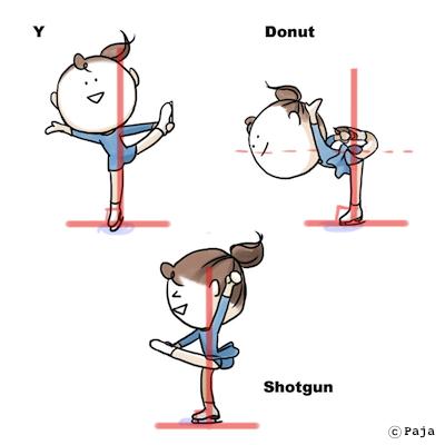 Y spin, Donut spin, Shotgun spin Y字、ドーナツ、ショットガンスピン © Paja