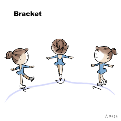 Bracket ブラケット © Paja