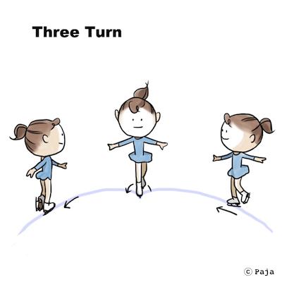 Three Turn スリーターン © Paja