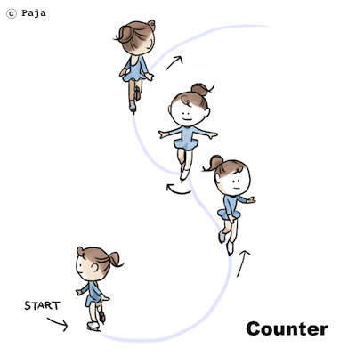 Counter カウンター © Paja