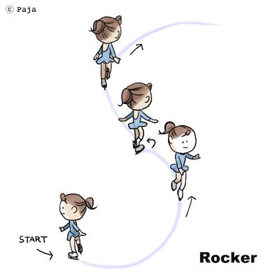Rocker ロッカー © Paja