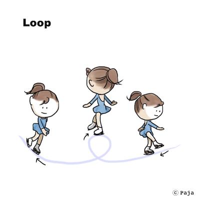 Loop ループ © Paja