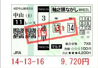 ながつきS/中山3単090926