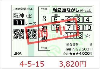 阪神11R3複100703