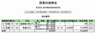 京都競馬140504
