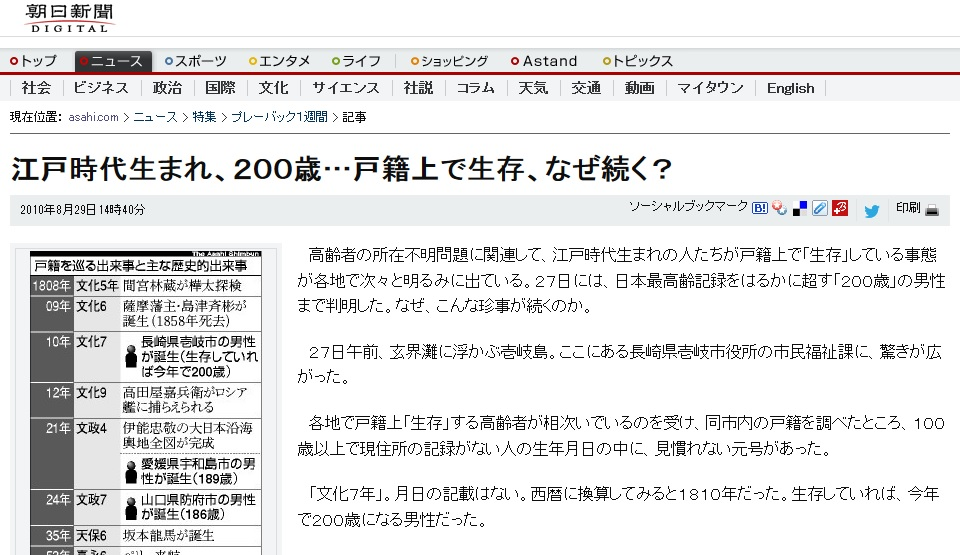 Aged200_2010