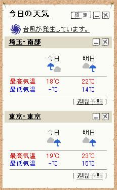 2009年5月7日の天気予報