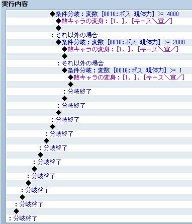 RPGツクールVX Ace 脱衣3