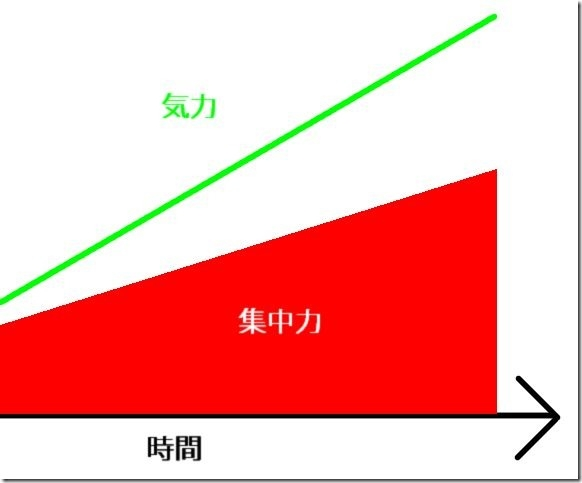 20170509 Create3D 天川和香04575
