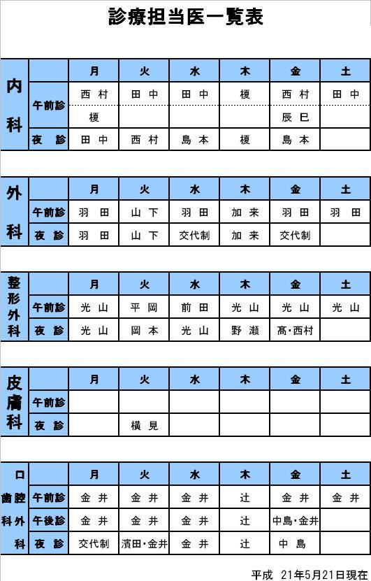 平成21年5月21日付診療担当医